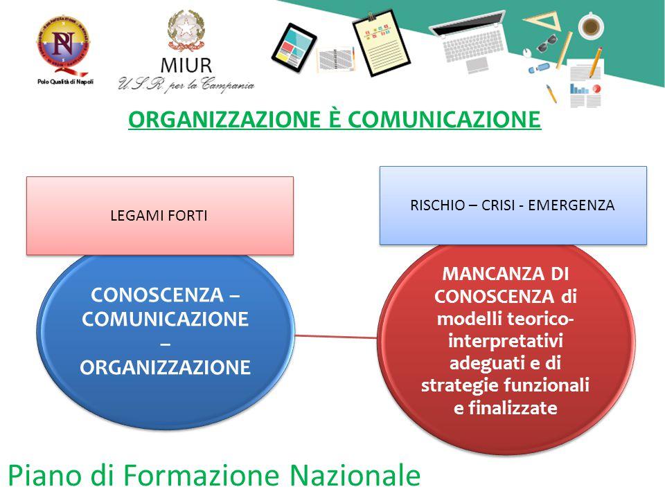 ORGANIZZAZIONE È COMUNICAZIONE