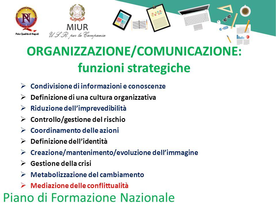 ORGANIZZAZIONE/COMUNICAZIONE: funzioni strategiche