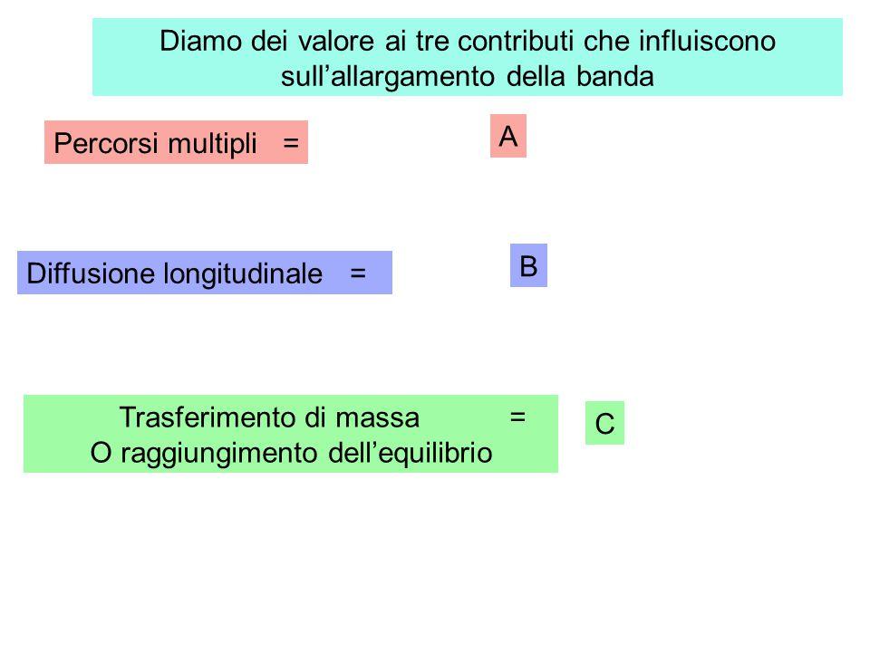Diffusione longitudinale =