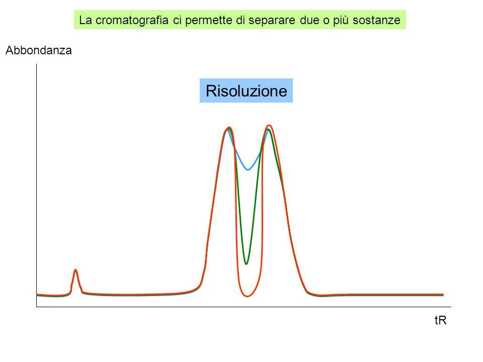 La cromatografia ci permette di separare due o più sostanze