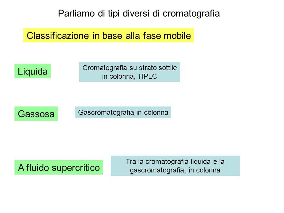 Parliamo di tipi diversi di cromatografia