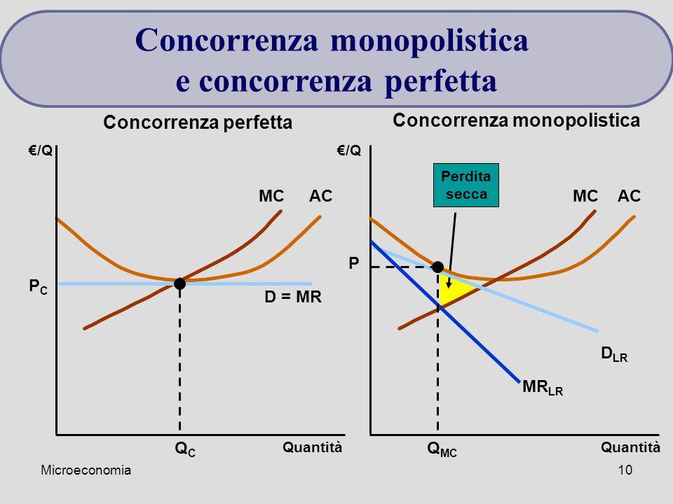 Concorrenza monopolistica e concorrenza perfetta