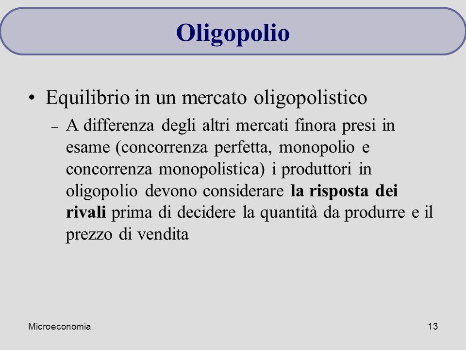 Oligopolio Equilibrio in un mercato oligopolistico