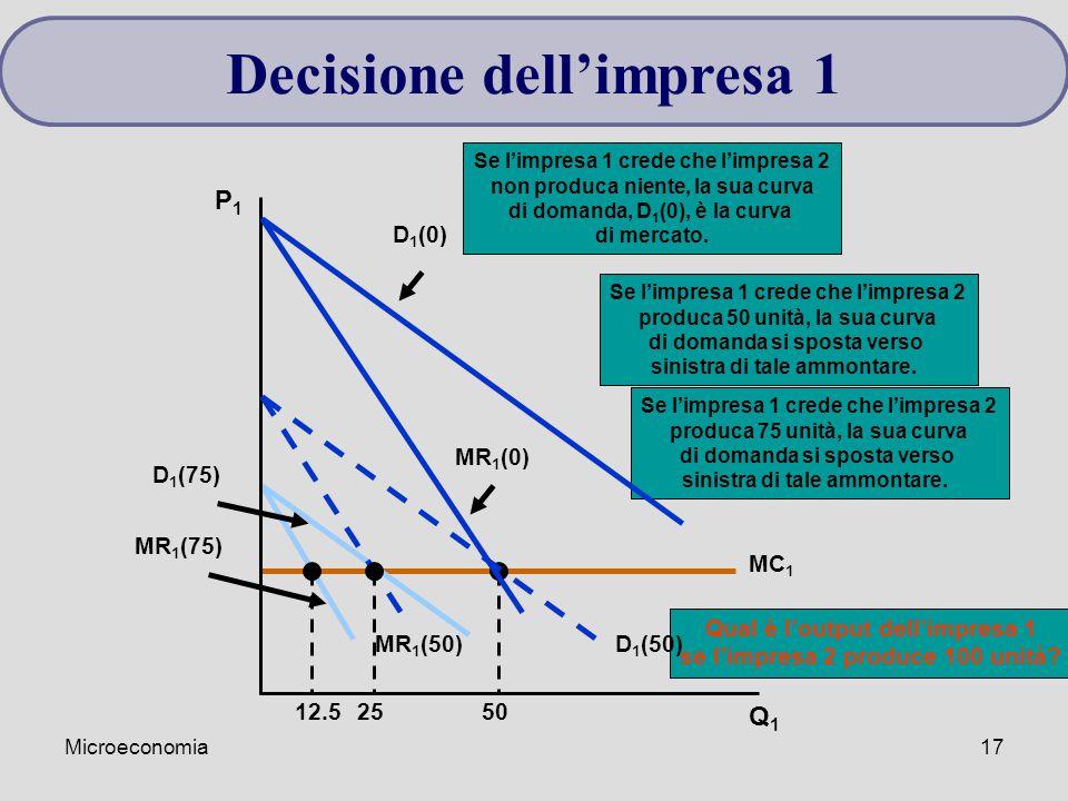 Decisione dell'impresa 1