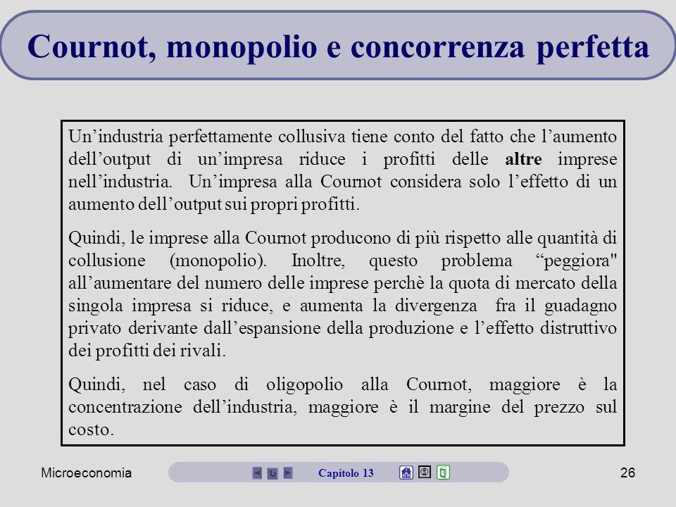 Cournot, monopolio e concorrenza perfetta