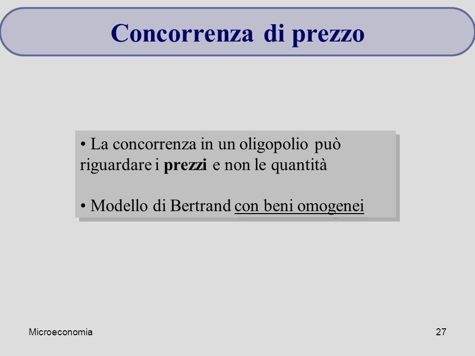 Concorrenza di prezzo La concorrenza in un oligopolio può riguardare i prezzi e non le quantità. Modello di Bertrand con beni omogenei.