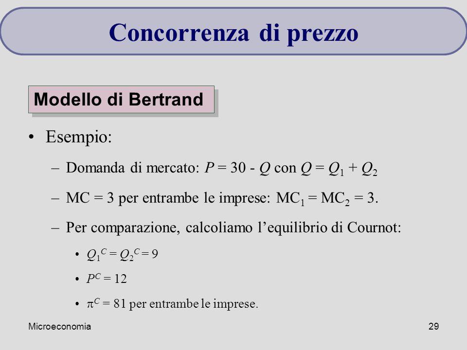 Concorrenza di prezzo Modello di Bertrand Esempio: