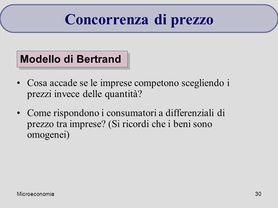 Concorrenza di prezzo Modello di Bertrand