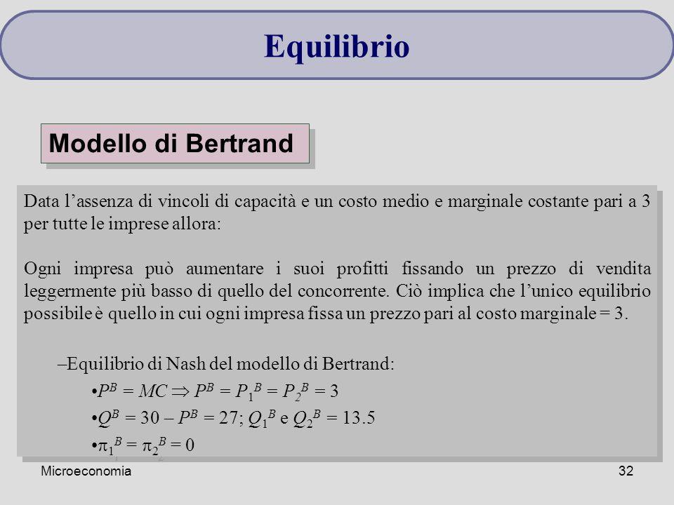 Equilibrio Modello di Bertrand