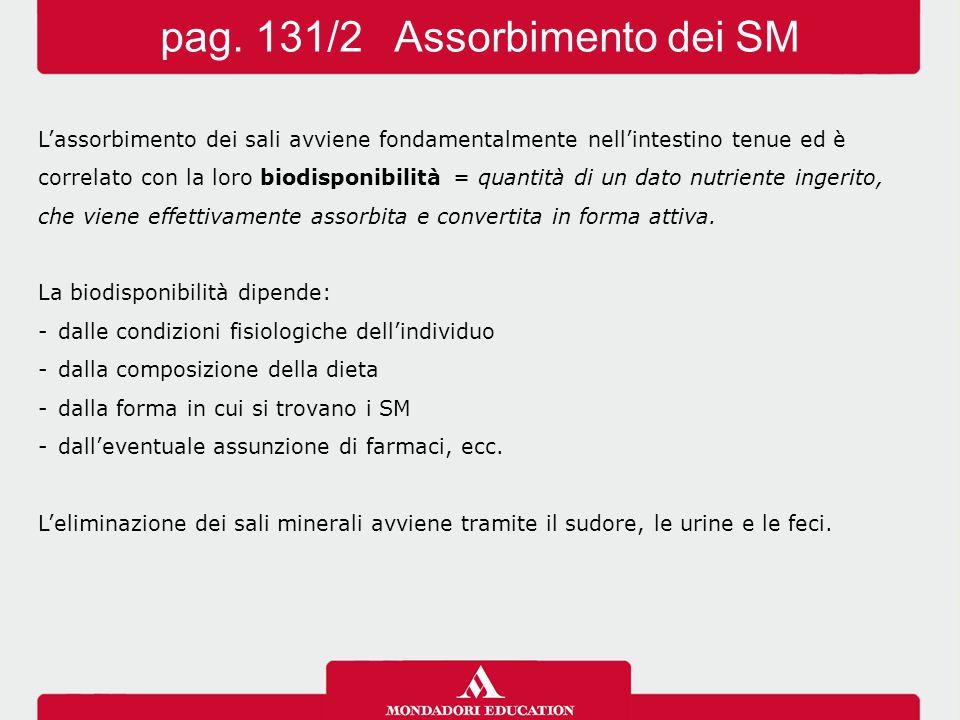 pag. 131/2 Assorbimento dei SM