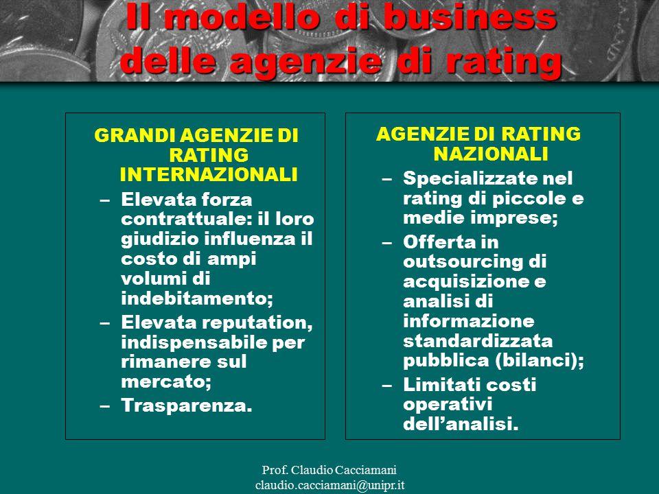 Il modello di business delle agenzie di rating