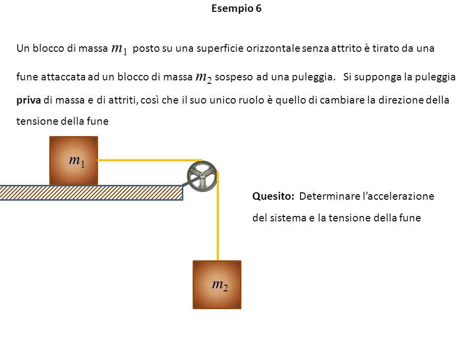 Esempio 6 Un blocco di massa m1 posto su una superficie orizzontale senza attrito è tirato da una.