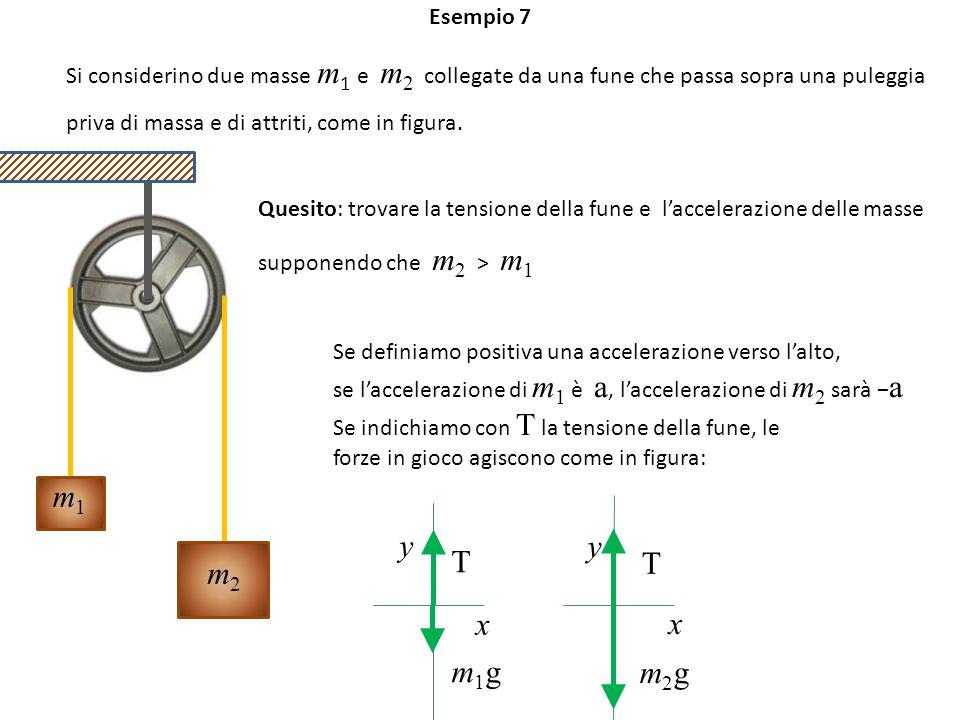 Esempio 7 Si considerino due masse m1 e m2 collegate da una fune che passa sopra una puleggia. priva di massa e di attriti, come in figura.