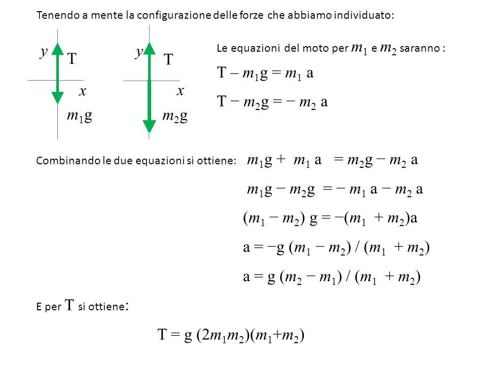 y y T – m1g = m1 a T T T − m2g = − m2 a x x m1g m2g