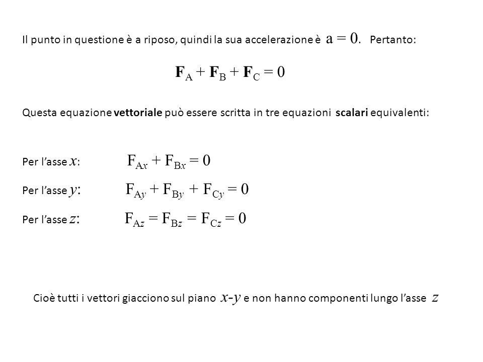 Il punto in questione è a riposo, quindi la sua accelerazione è a = 0