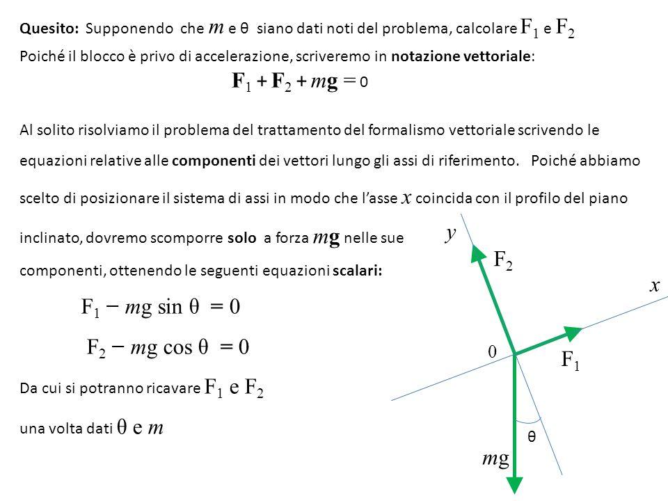 F1 + F2 + mg = 0 F1 − mg sin θ = 0 F2 − mg cos θ = 0 y F2 x F1 mg