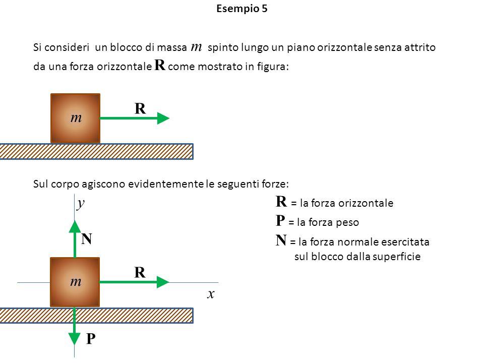 Esempio 5 Si consideri un blocco di massa m spinto lungo un piano orizzontale senza attrito. da una forza orizzontale R come mostrato in figura: