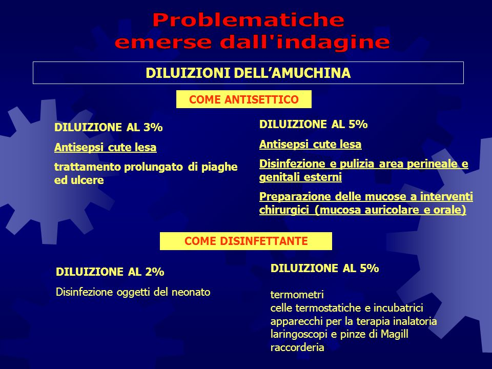 DILUIZIONI DELL'AMUCHINA