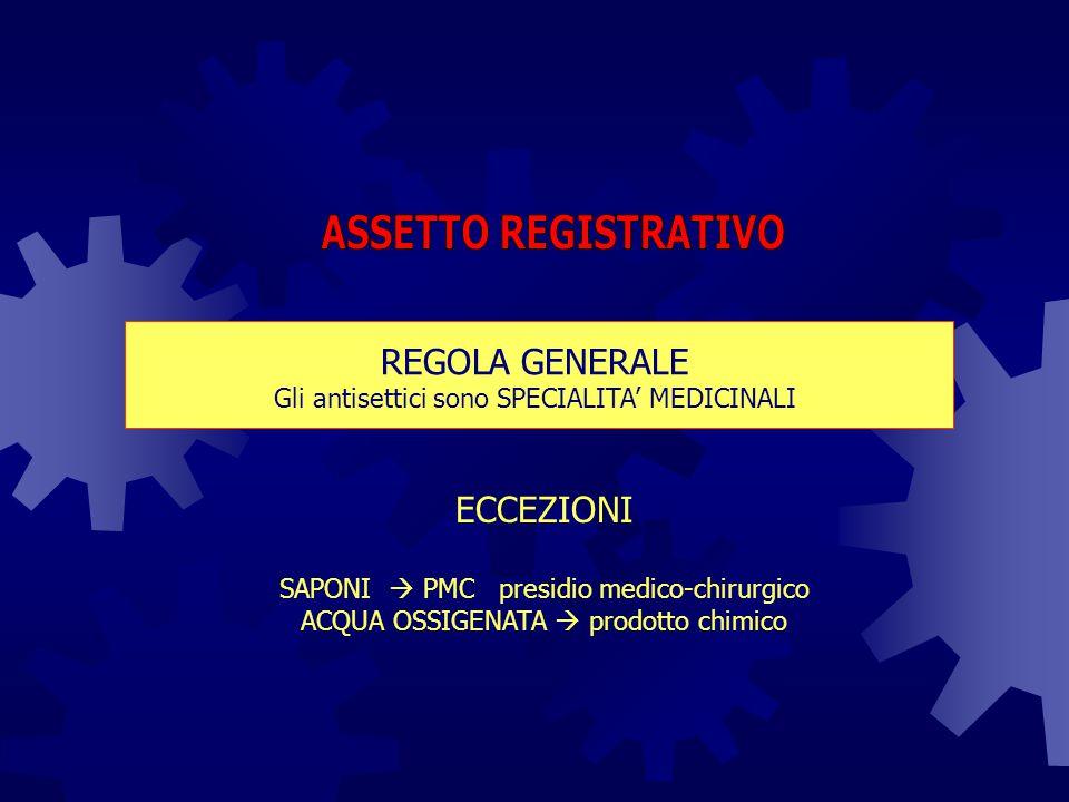 ASSETTO REGISTRATIVO REGOLA GENERALE ECCEZIONI