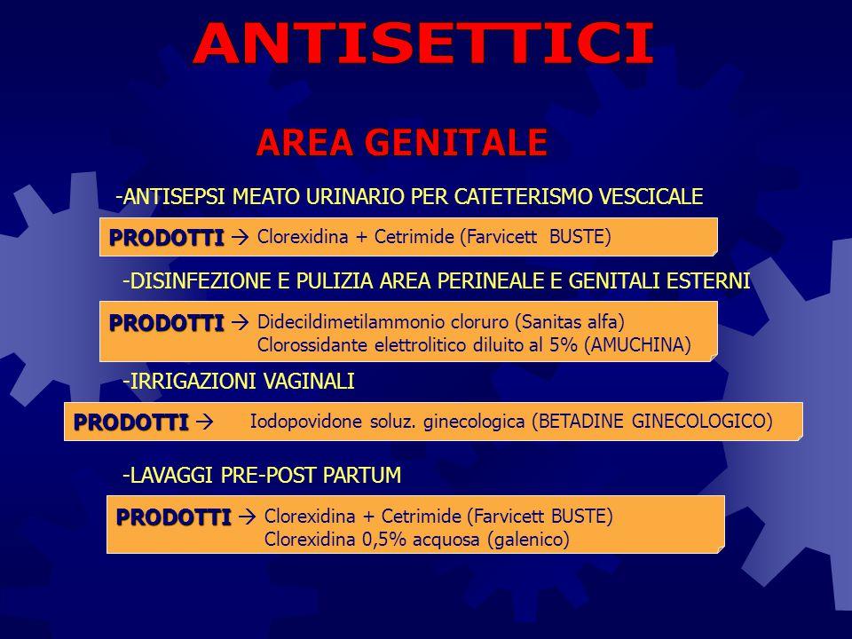 ANTISETTICI AREA GENITALE