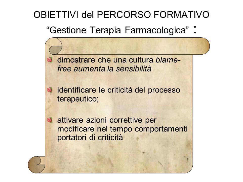 OBIETTIVI del PERCORSO FORMATIVO Gestione Terapia Farmacologica :