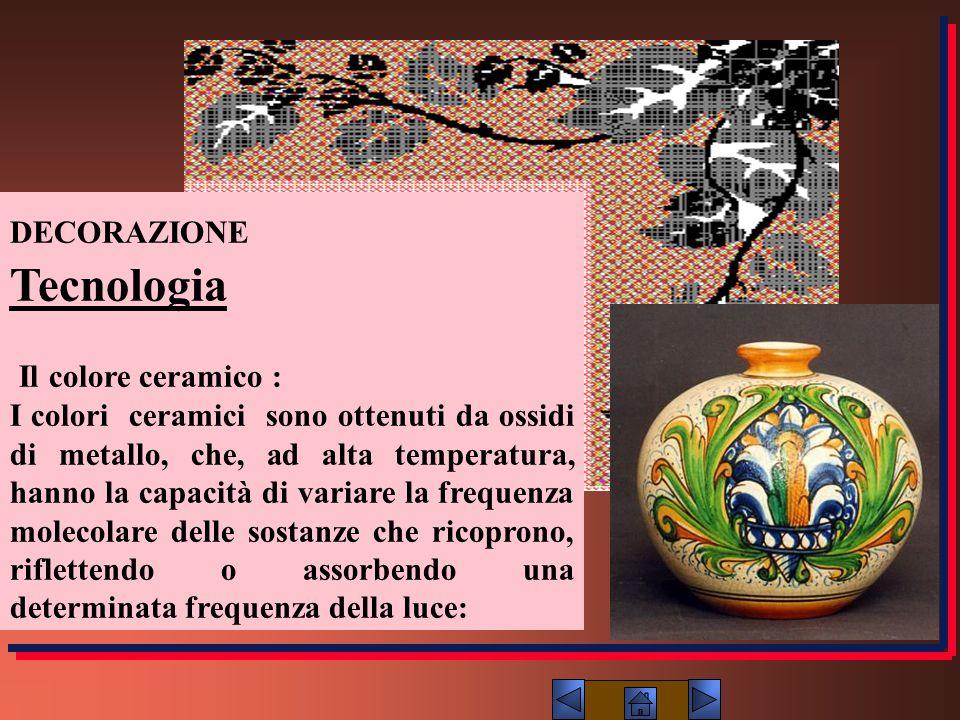 Il colore ceramico : DECORAZIONE Tecnologia