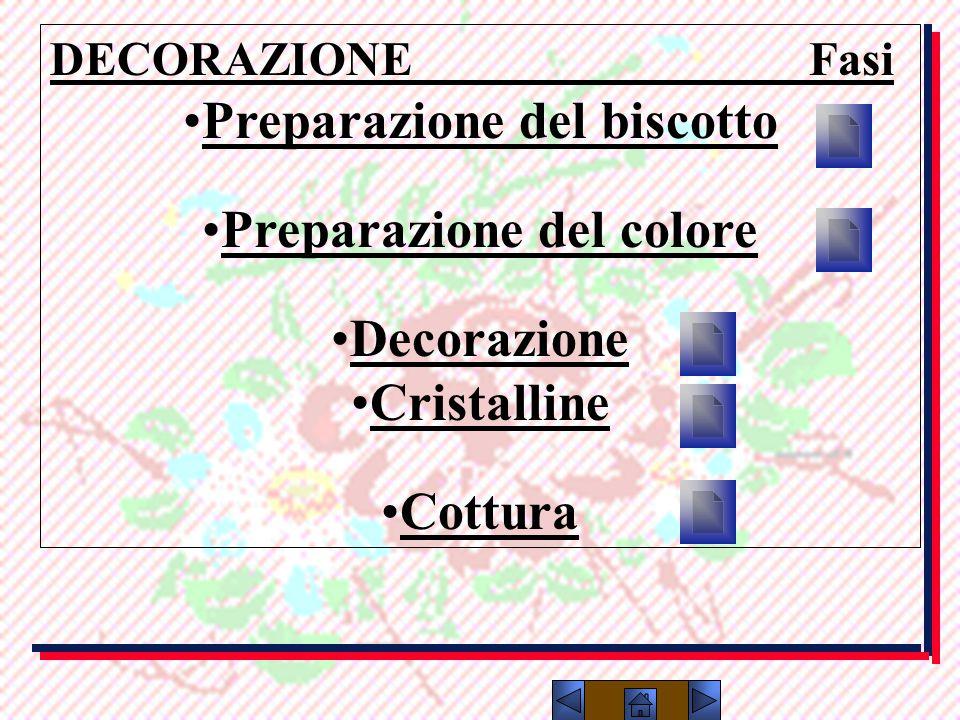 Preparazione del biscotto Preparazione del colore