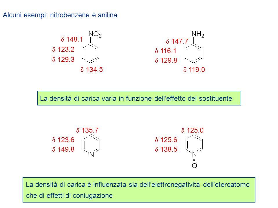 Alcuni esempi: nitrobenzene e anilina