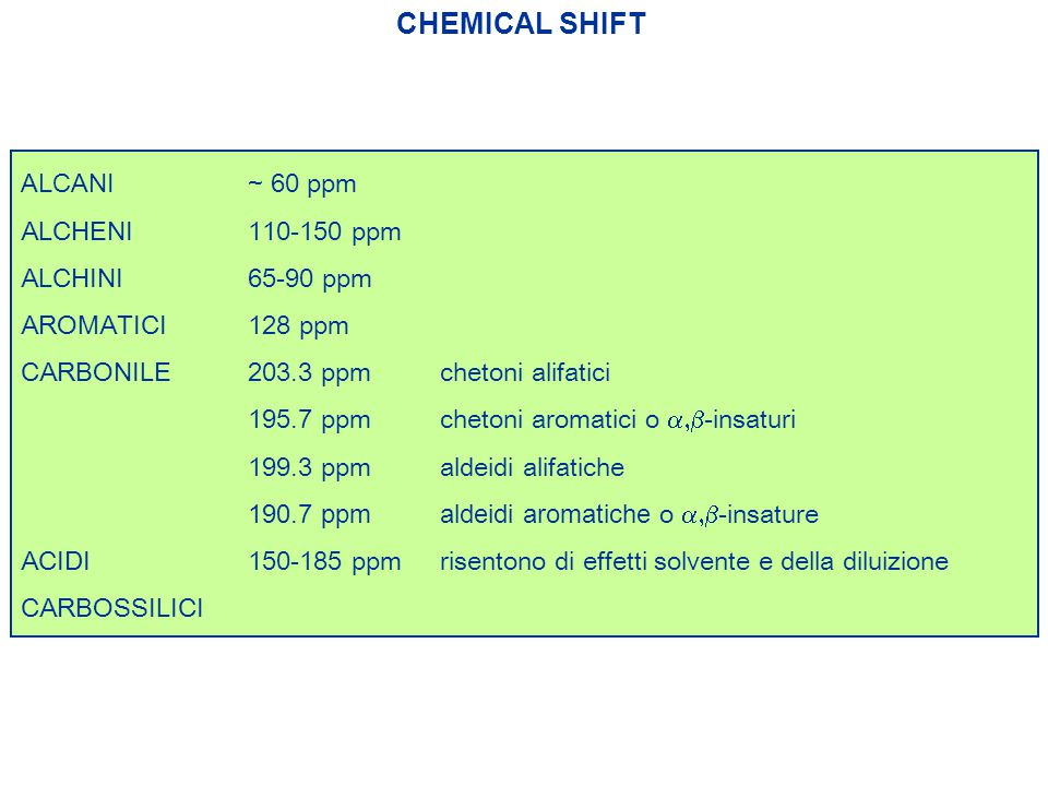 CHEMICAL SHIFT ALCANI ~ 60 ppm ALCHENI 110-150 ppm ALCHINI 65-90 ppm