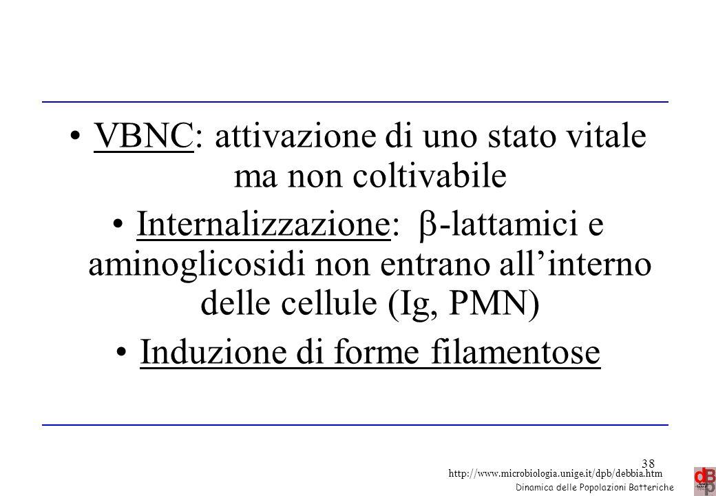 VBNC: attivazione di uno stato vitale ma non coltivabile