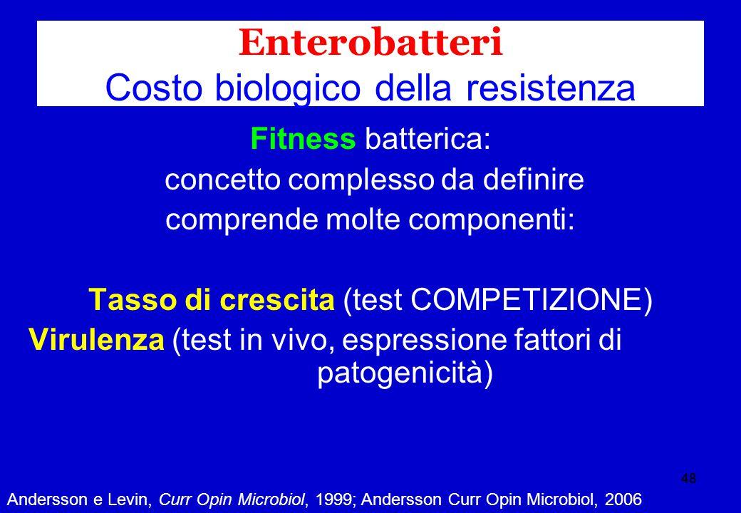 Enterobatteri Costo biologico della resistenza