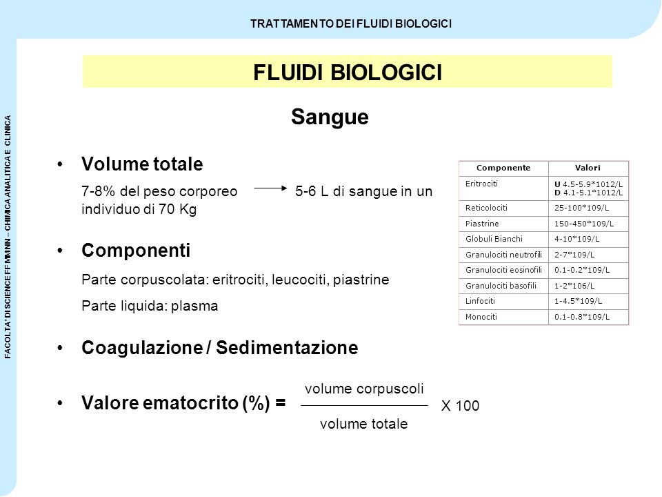 FLUIDI BIOLOGICI Sangue Volume totale Componenti