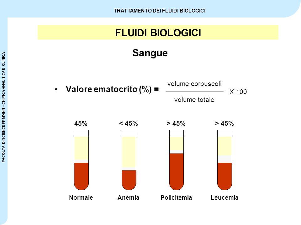 FLUIDI BIOLOGICI Sangue Valore ematocrito (%) = X 100