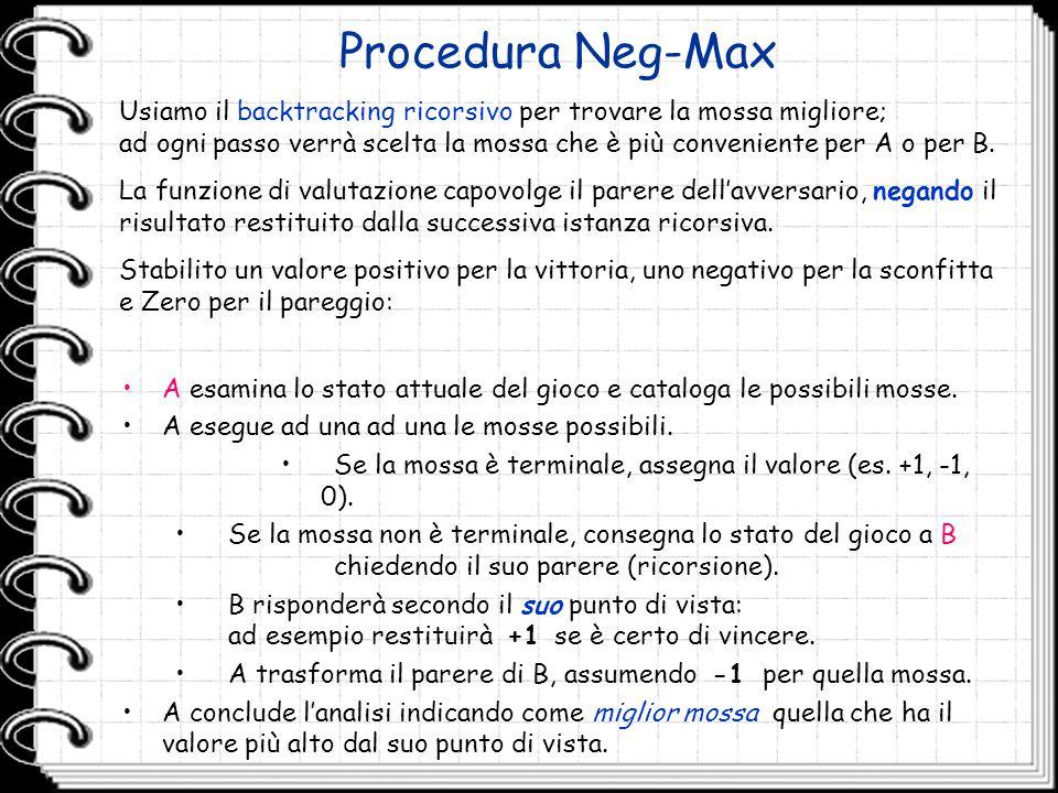 Procedura Neg-Max