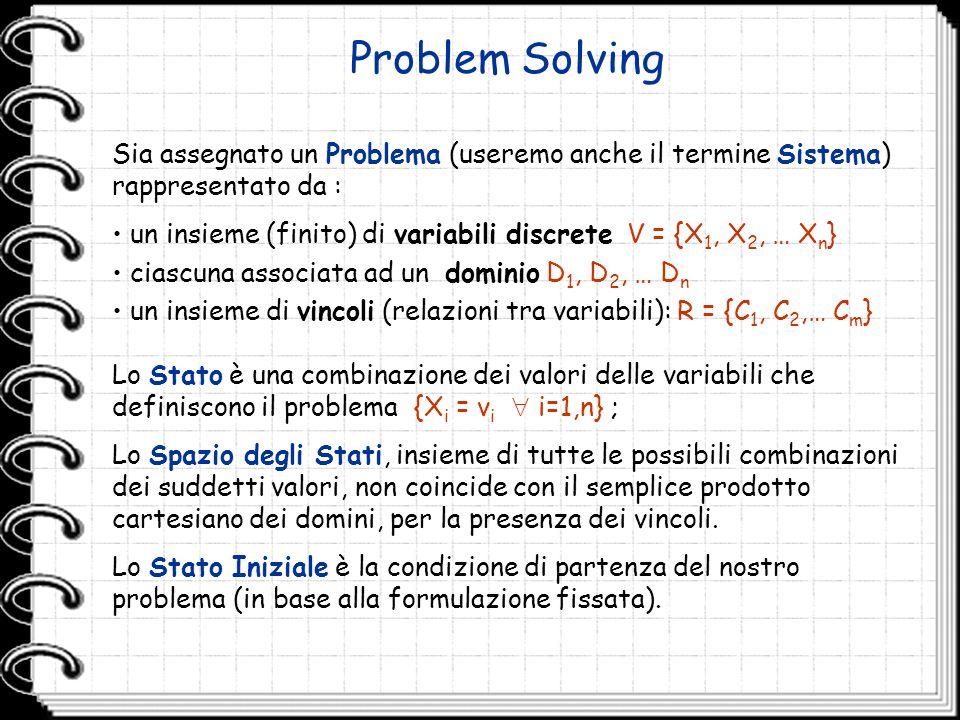 Problem Solving Sia assegnato un Problema (useremo anche il termine Sistema) rappresentato da :