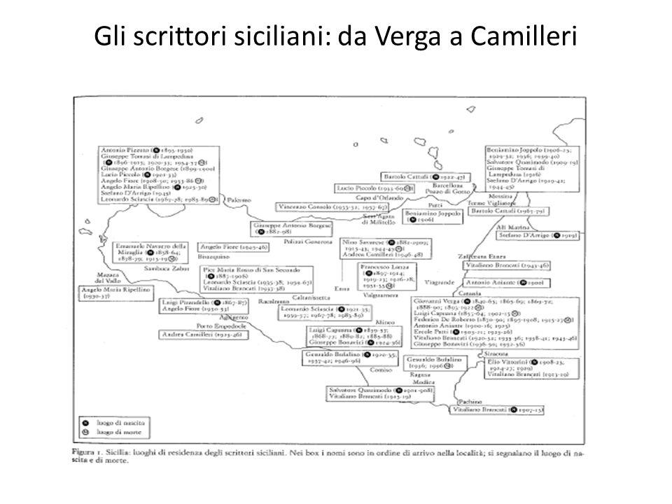 Gli scrittori siciliani: da Verga a Camilleri