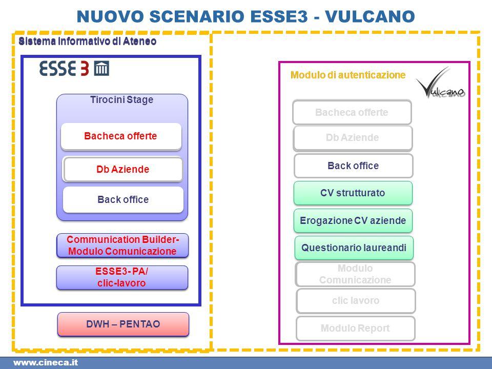 NUOVO SCENARIO ESSE3 - VULCANO