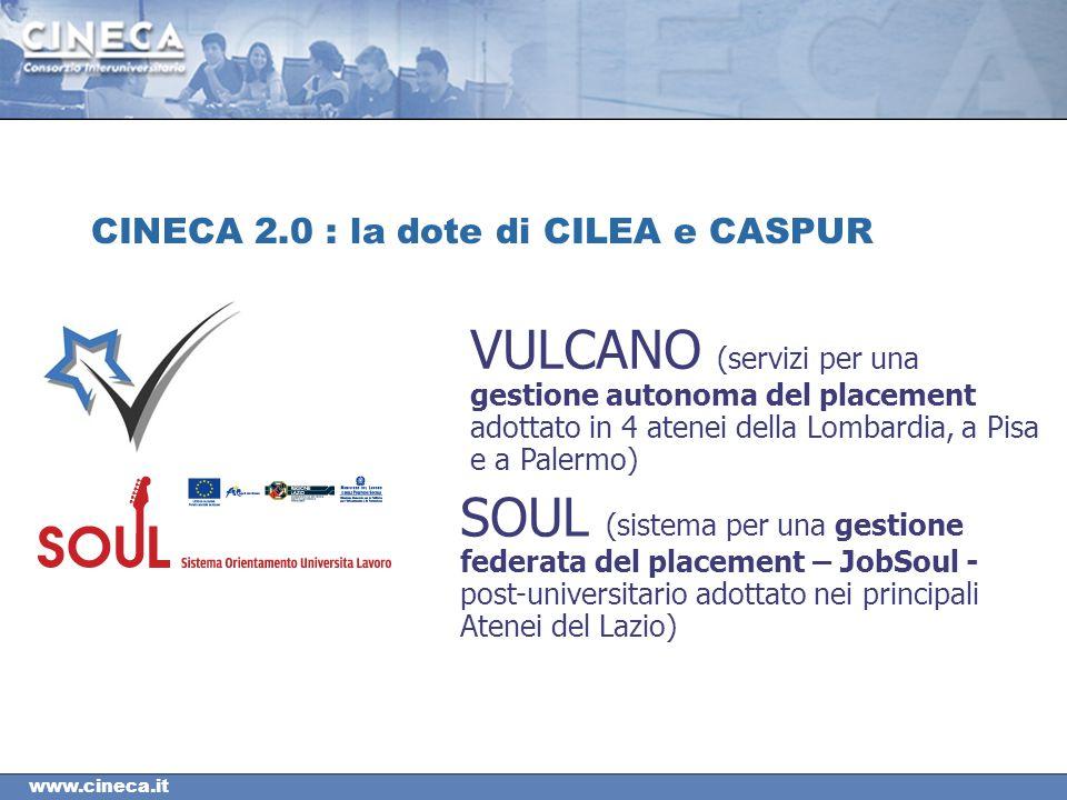 CINECA 2.0 : la dote di CILEA e CASPUR