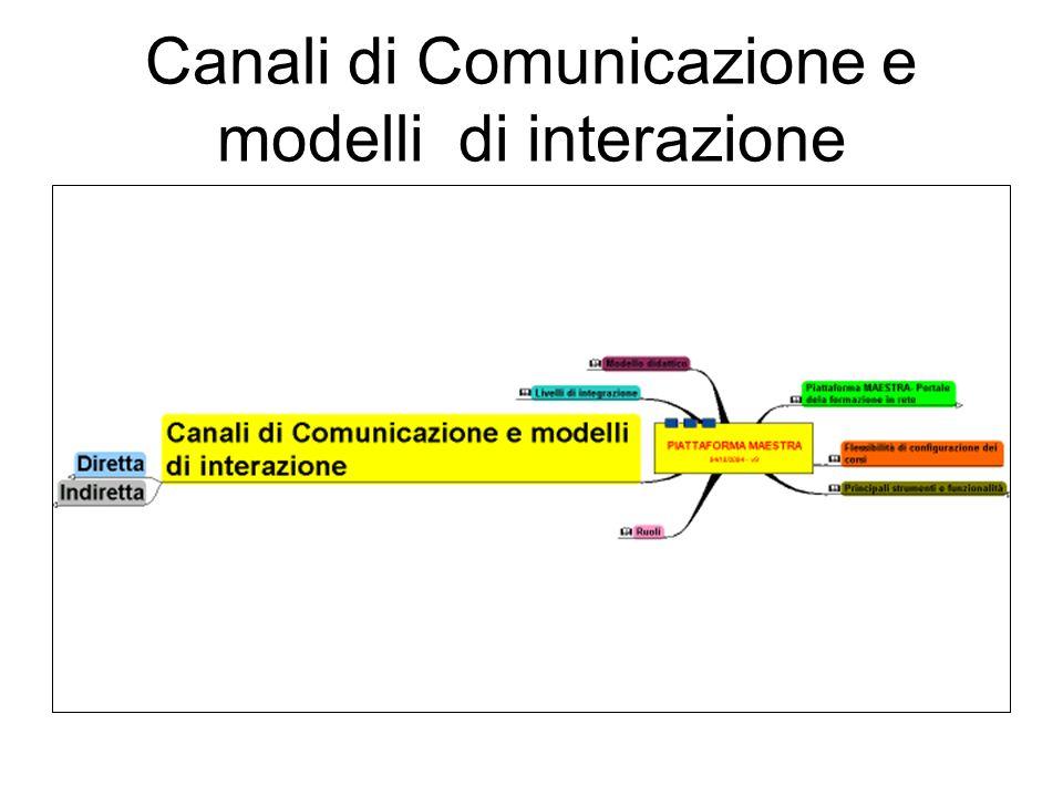 Canali di Comunicazione e modelli di interazione