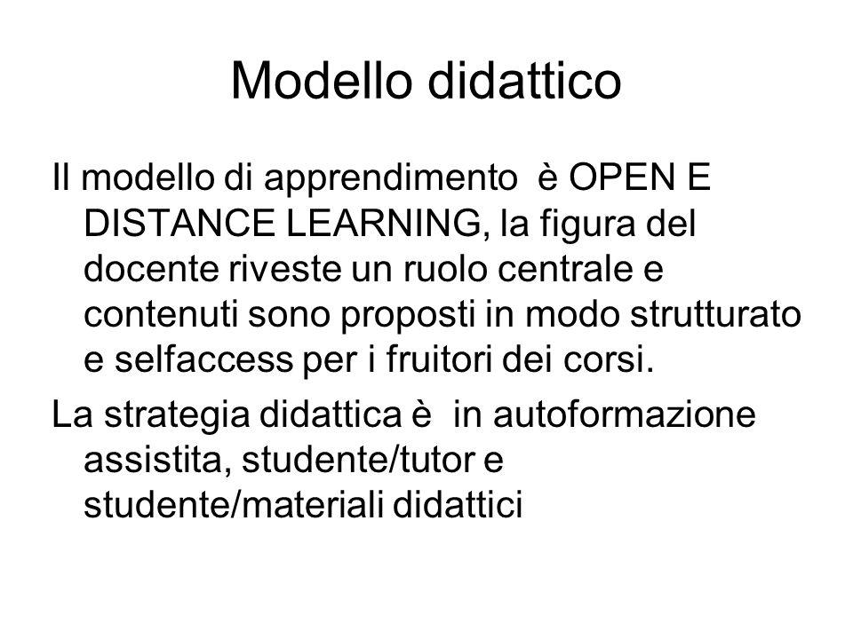 Modello didattico