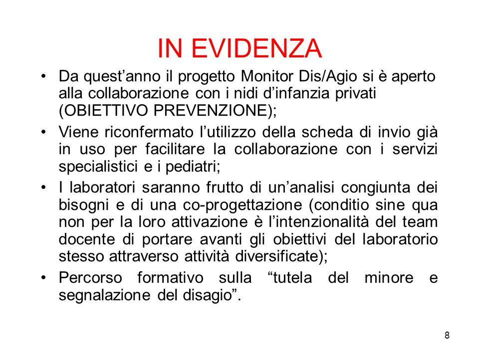 IN EVIDENZA Da quest'anno il progetto Monitor Dis/Agio si è aperto alla collaborazione con i nidi d'infanzia privati (OBIETTIVO PREVENZIONE);