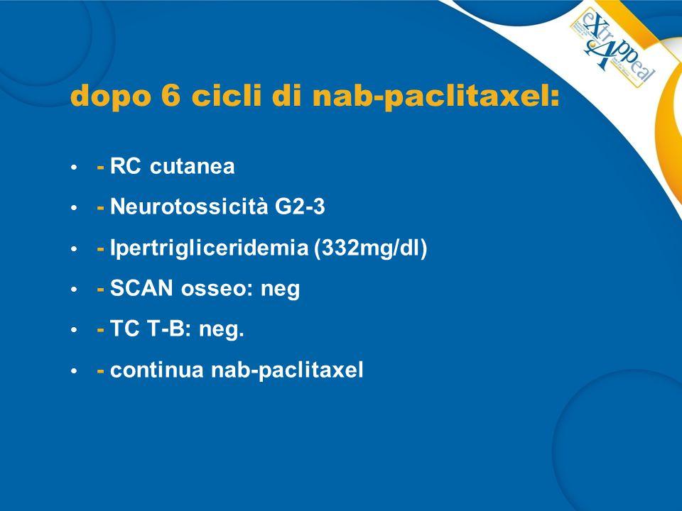 dopo 6 cicli di nab-paclitaxel: