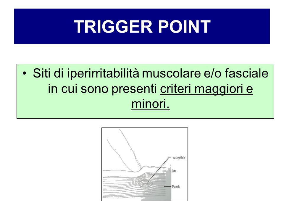 TRIGGER POINT Siti di iperirritabilità muscolare e/o fasciale in cui sono presenti criteri maggiori e minori.