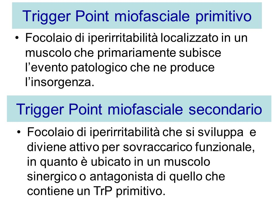 Trigger Point miofasciale primitivo