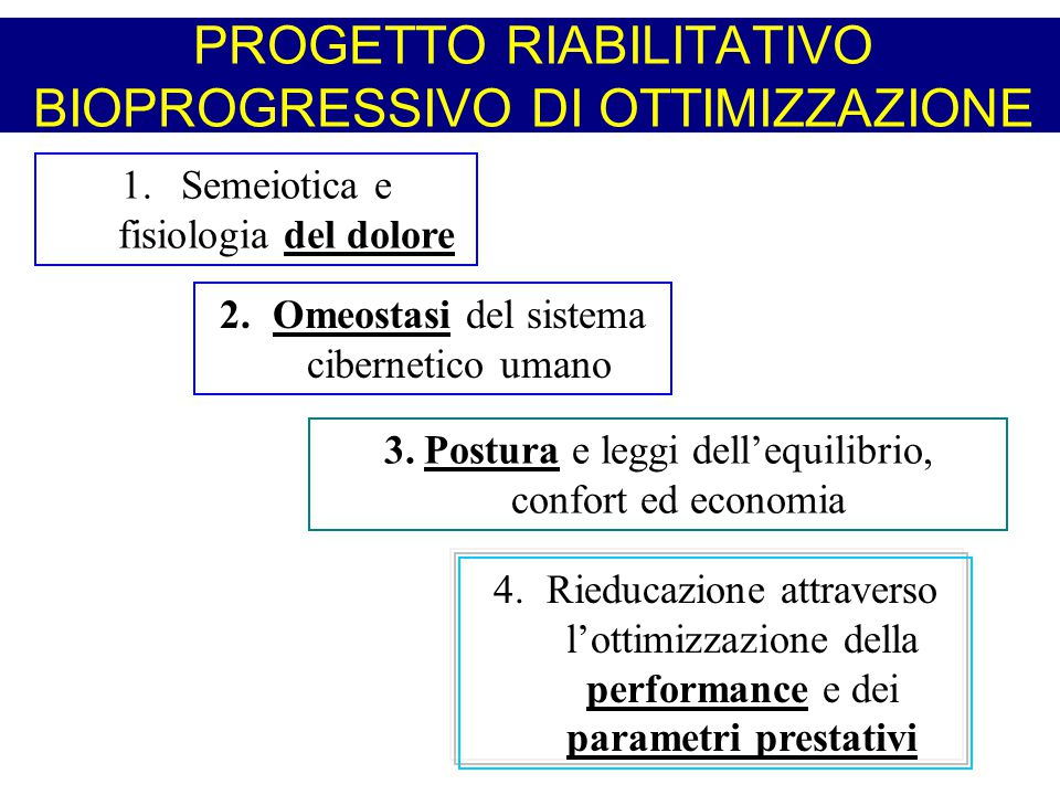PROGETTO RIABILITATIVO BIOPROGRESSIVO DI OTTIMIZZAZIONE