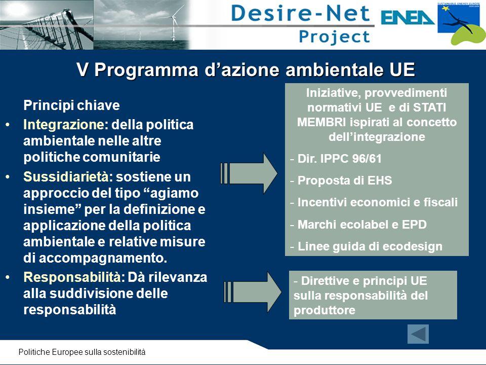 V Programma d'azione ambientale UE