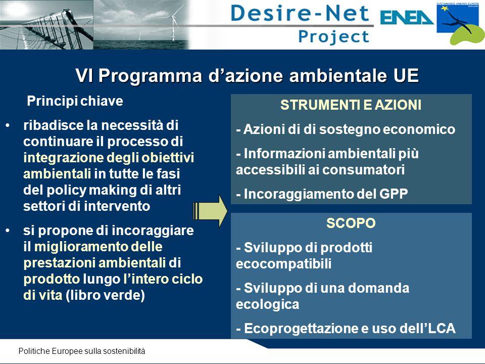 VI Programma d'azione ambientale UE