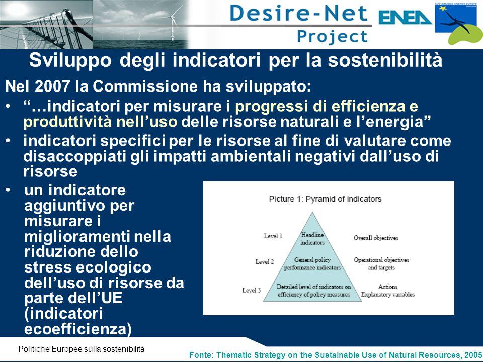 Sviluppo degli indicatori per la sostenibilità