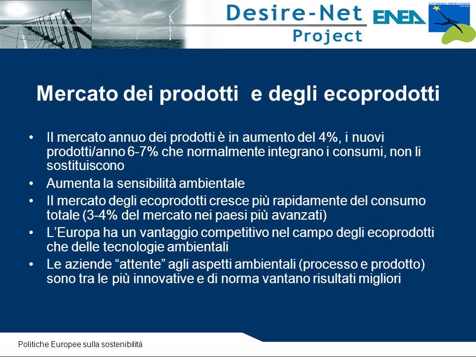 Mercato dei prodotti e degli ecoprodotti