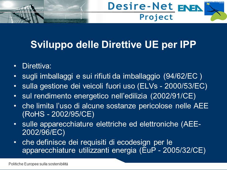 Sviluppo delle Direttive UE per IPP